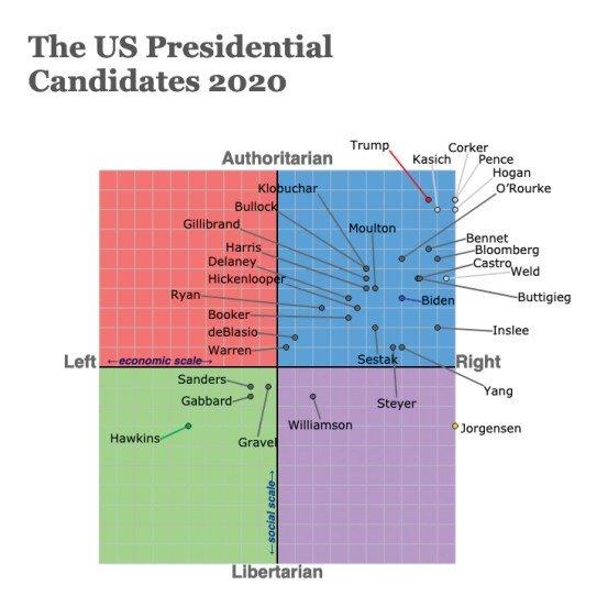 Presidential-Graph.jpg.e8d875c2e2c3b14327370794f8e67931.jpg